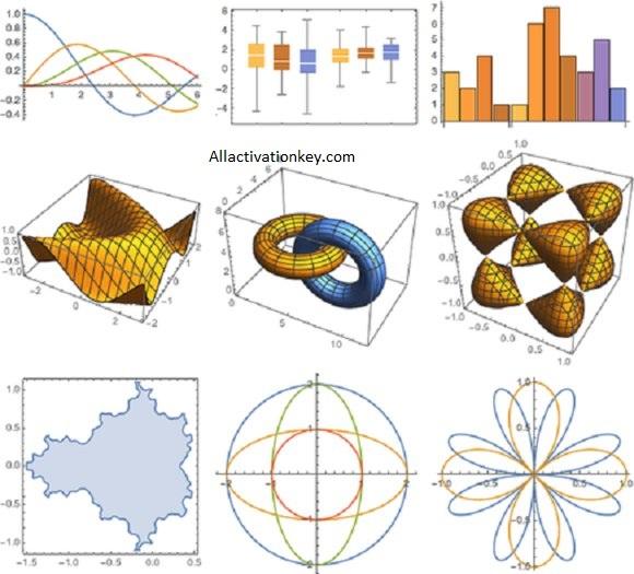 Wolfram Mathematica 12.1 Crack License