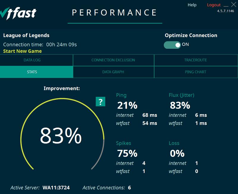 WTFast 4.16.0.1903 Activation Key with Crack 2021 Torrent Download
