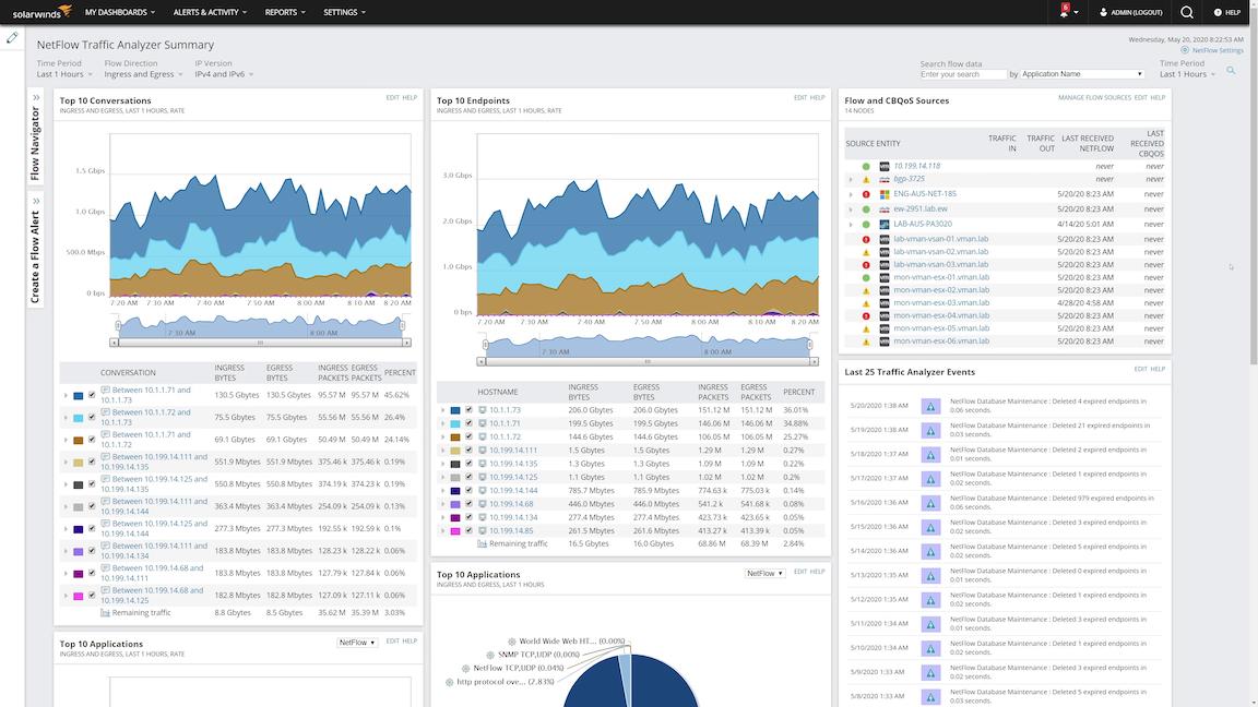 NetFlow Analyzer Enterprise [v12.5.226] Crack + License Key